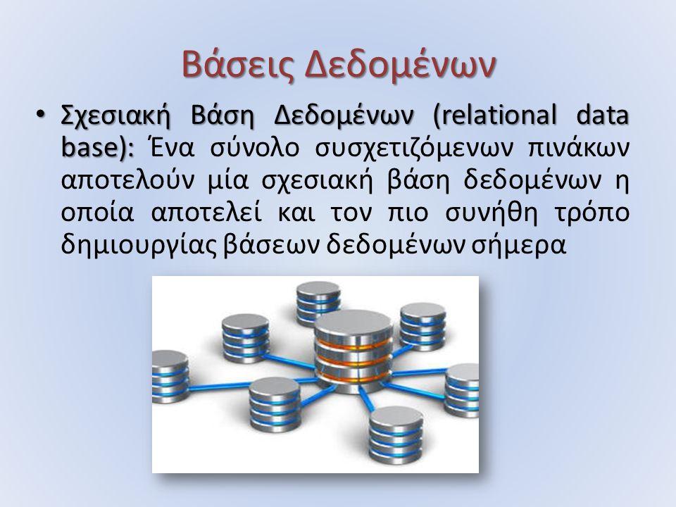 Βάσεις Δεδομένων Σχεσιακή Βάση Δεδομένων (relational data base): Σχεσιακή Βάση Δεδομένων (relational data base): Ένα σύνολο συσχετιζόμενων πινάκων αποτελούν μία σχεσιακή βάση δεδομένων η οποία αποτελεί και τον πιο συνήθη τρόπο δημιουργίας βάσεων δεδομένων σήμερα