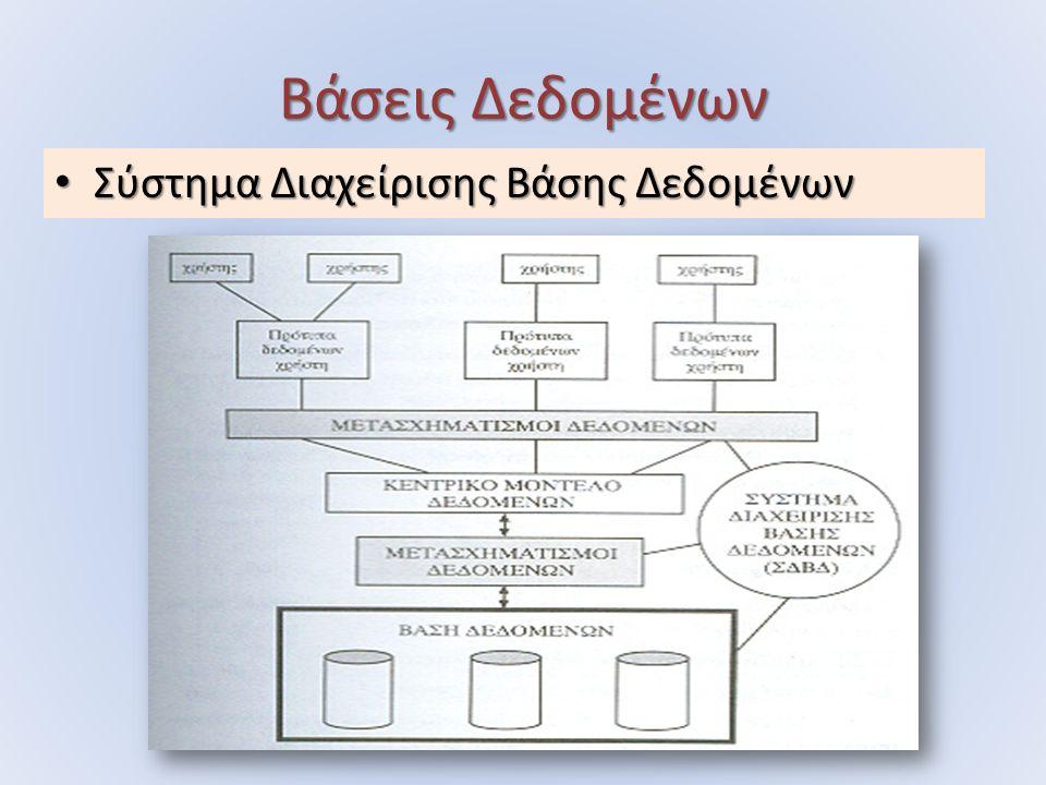 Βάσεις Δεδομένων Σύστημα Διαχείρισης Βάσης Δεδομένων Σύστημα Διαχείρισης Βάσης Δεδομένων