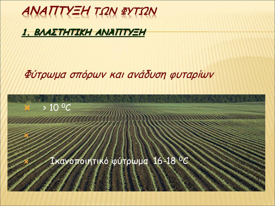 Φύτρωμα σπόρων και ανάδυση φυταρίων  > 10 0 C   Ικανοποιητικό φύτρωμα 16-18 0 C