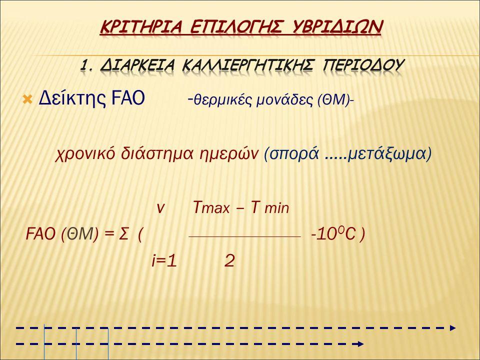  Δείκτης FAO - θερμικές μονάδες (ΘΜ)- χρονικό διάστημα ημερών (σπορά …..μετάξωμα) ν T max – T min FAO (ΘΜ) = Σ ( -10 0 C ) i=1 2