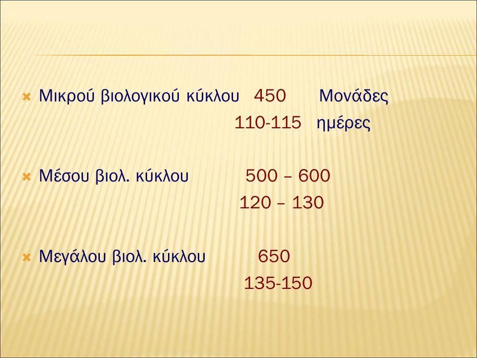  Μικρού βιολογικού κύκλου 450 Μονάδες 110-115 ημέρες  Μέσου βιολ. κύκλου 500 – 600 120 – 130  Μεγάλου βιολ. κύκλου 650 135-150