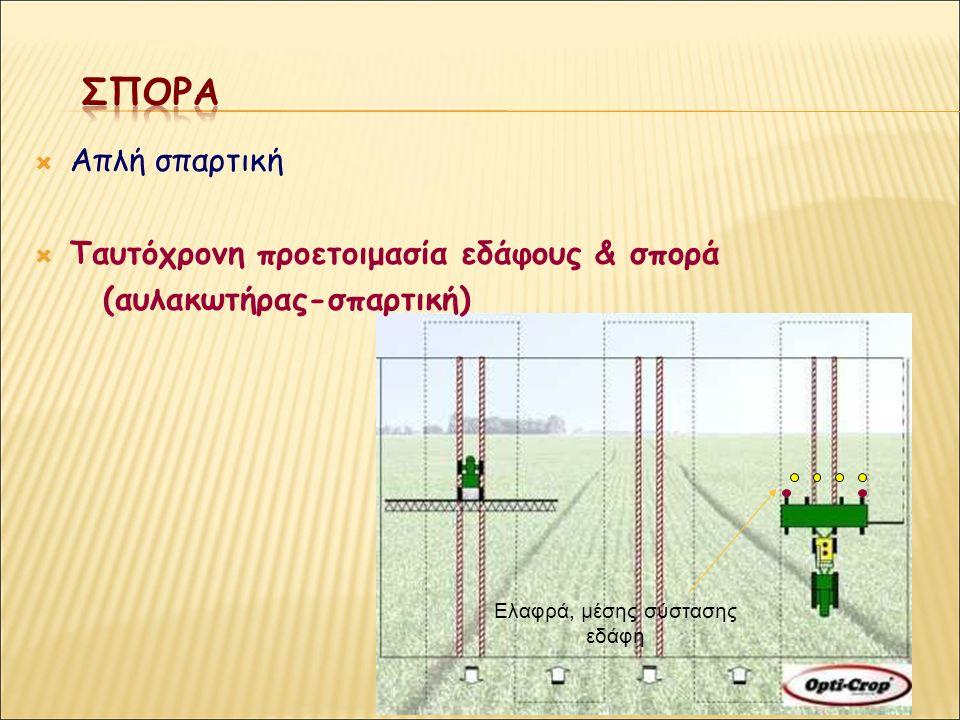  Απλή σπαρτική  Ταυτόχρονη προετοιμασία εδάφους & σπορά (αυλακωτήρας-σπαρτική) Ελαφρά, μέσης σύστασης εδάφη