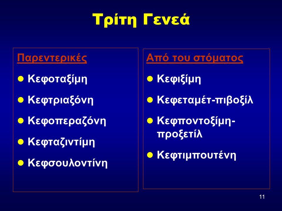 11 Τρίτη Γενεά Παρεντερικές Κεφοταξίμη Κεφτριαξόνη Κεφοπεραζόνη Κεφταζιντίμη Κεφσουλοντίνη Από του στόματος Κεφιξίμη Κεφεταμέτ-πιβοξίλ Κεφποντοξίμη- προξετίλ Κεφτιμπουτένη