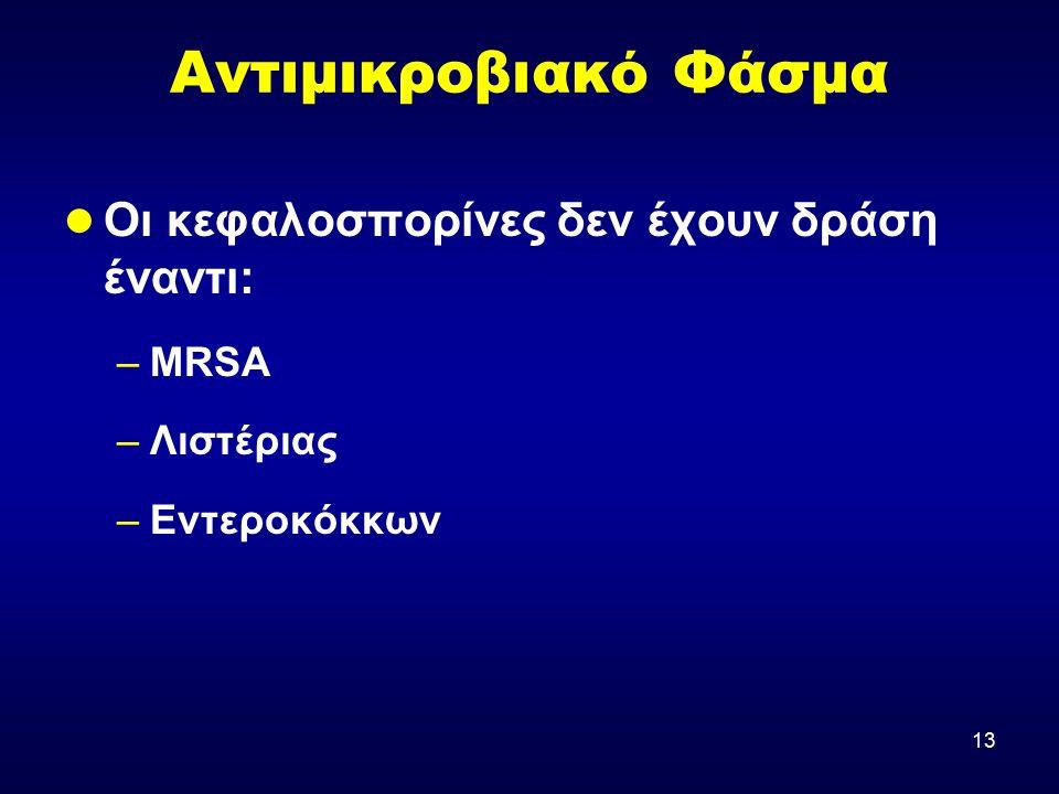 13 Αντιμικροβιακό Φάσμα Οι κεφαλοσπορίνες δεν έχουν δράση έναντι: –MRSA –Λιστέριας –Εντεροκόκκων