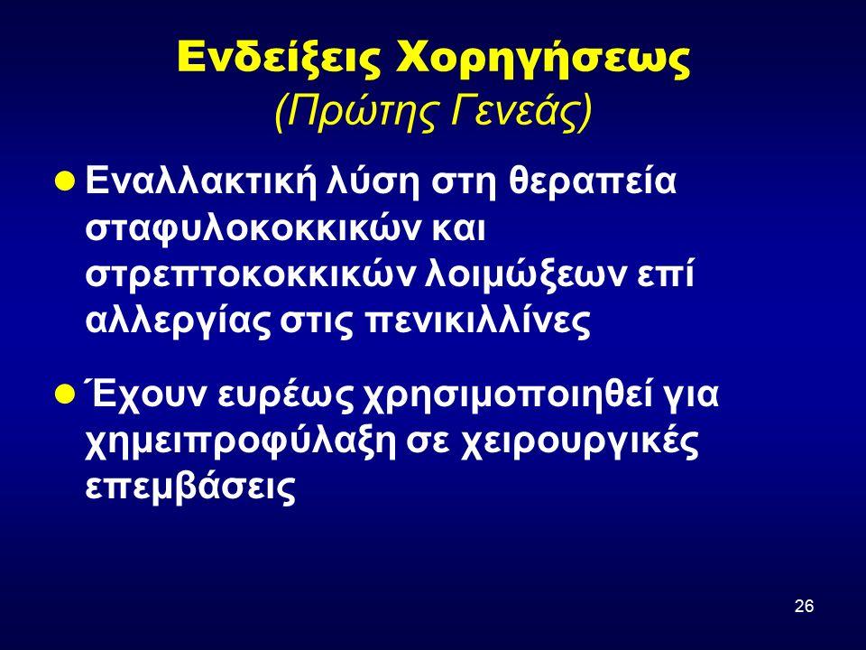 26 Ενδείξεις Χορηγήσεως (Πρώτης Γενεάς) Εναλλακτική λύση στη θεραπεία σταφυλοκοκκικών και στρεπτοκοκκικών λοιμώξεων επί αλλεργίας στις πενικιλλίνες Έχ