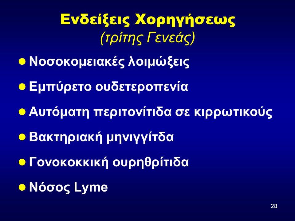28 Ενδείξεις Χορηγήσεως (τρίτης Γενεάς) Νοσοκομειακές λοιμώξεις Εμπύρετο ουδετεροπενία Αυτόματη περιτονίτιδα σε κιρρωτικούς Βακτηριακή μηνιγγίτδα Γονο