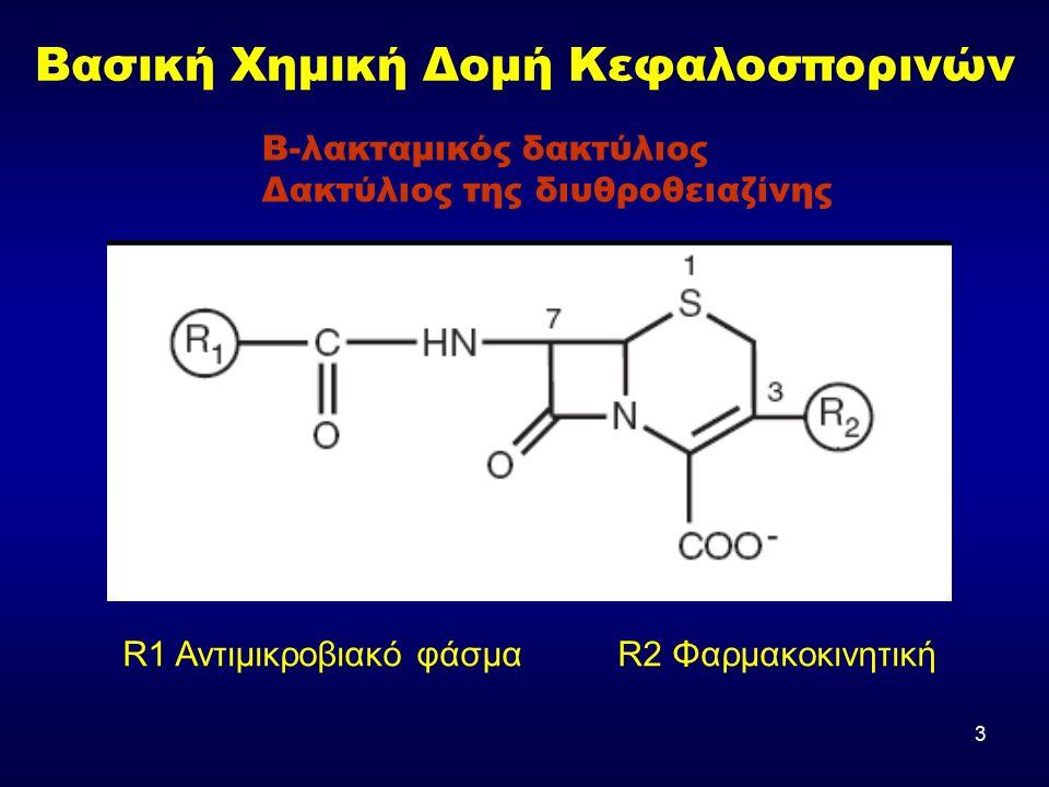 14 Αντιμικροβιακό Φάσμα (Πρώτη Γενεά) Η πρώτη γενεά είναι δραστικότερη έναντι των Gram-θετικών: σταφυλοκόκκων, στρεπτοκόκκων Έχει δράση έναντι των Gram- αρνητικών: E.