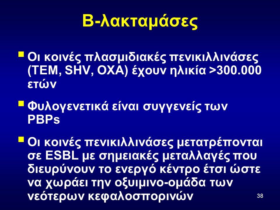 38 Β-λακταμάσες  Οι κοινές πλασμιδιακές πενικιλλινάσες (ΤΕΜ, SHV, ΟΧΑ) έχουν ηλικία >300.000 ετών  Φυλογενετικά είναι συγγενείς των PBPs  Οι κοινές