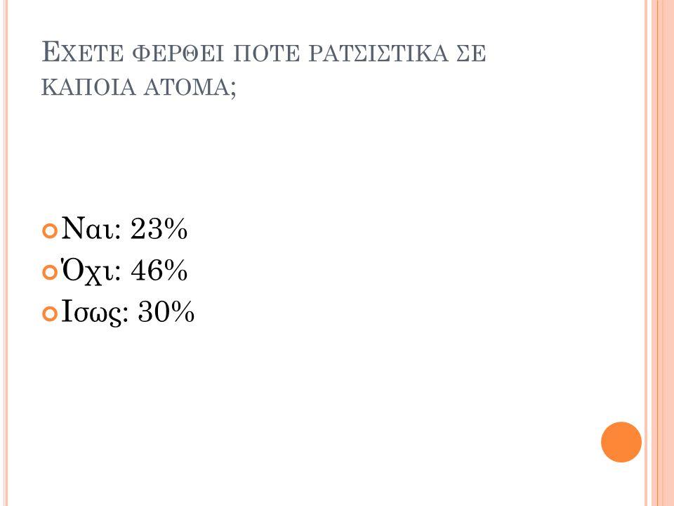 Ε ΧΕΤΕ ΦΕΡΘΕΙ ΠΟΤΕ ΡΑΤΣΙΣΤΙΚΑ ΣΕ ΚΑΠΟΙΑ ΑΤΟΜΑ ; Ναι: 23% Όχι: 46% Ισως: 30%