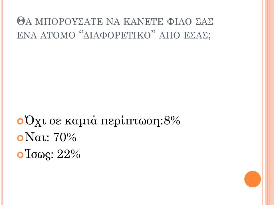Θ Α ΜΠΟΡΟΥΣΑΤΕ ΝΑ ΚΑΝΕΤΕ ΦΙΛΟ ΣΑΣ ΕΝΑ ΑΤΟΜΟ '' ΔΙΑΦΟΡΕΤΙΚΟ '' ΑΠΟ ΕΣΑΣ ; Όχι σε καμιά περίπτωση:8% Ναι: 70% Ίσως: 22%