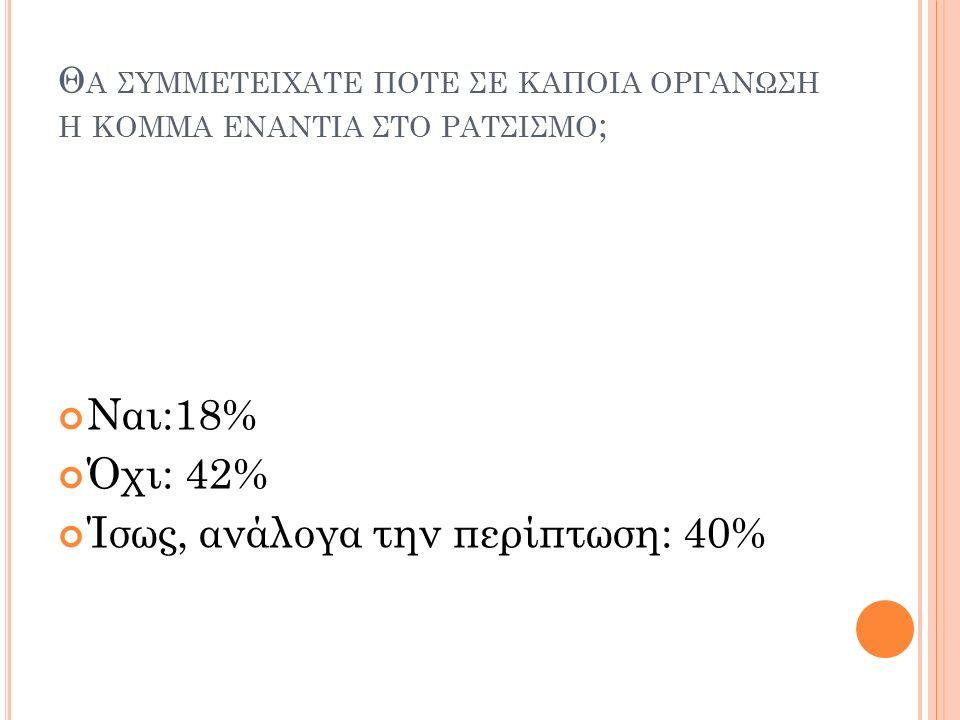 Θ Α ΣΥΜΜΕΤΕΙΧΑΤΕ ΠΟΤΕ ΣΕ ΚΑΠΟΙΑ ΟΡΓΑΝΩΣΗ Η ΚΟΜΜΑ ΕΝΑΝΤΙΑ ΣΤΟ ΡΑΤΣΙΣΜΟ ; Ναι:18% Όχι: 42% Ίσως, ανάλογα την περίπτωση: 40%