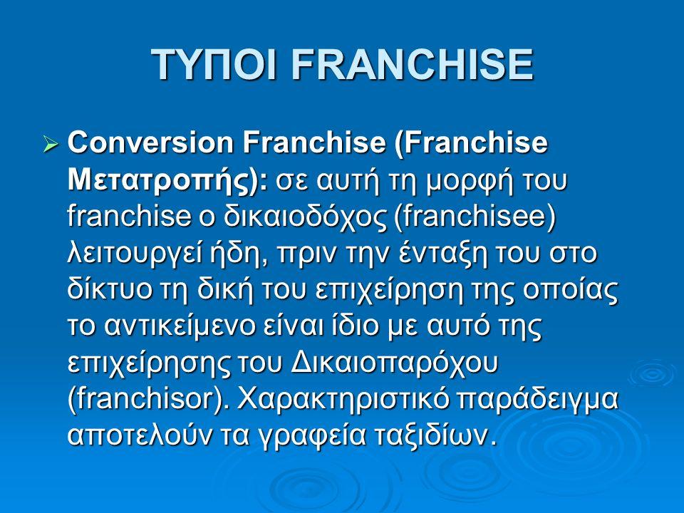 ΤΥΠΟΙ FRANCHISE  Conversion Franchise (Franchise Μετατροπής): σε αυτή τη μορφή του franchise ο δικαιοδόχος (franchisee) λειτουργεί ήδη, πριν την ένταξη του στο δίκτυο τη δική του επιχείρηση της οποίας το αντικείμενο είναι ίδιο με αυτό της επιχείρησης του Δικαιοπαρόχου (franchisor).