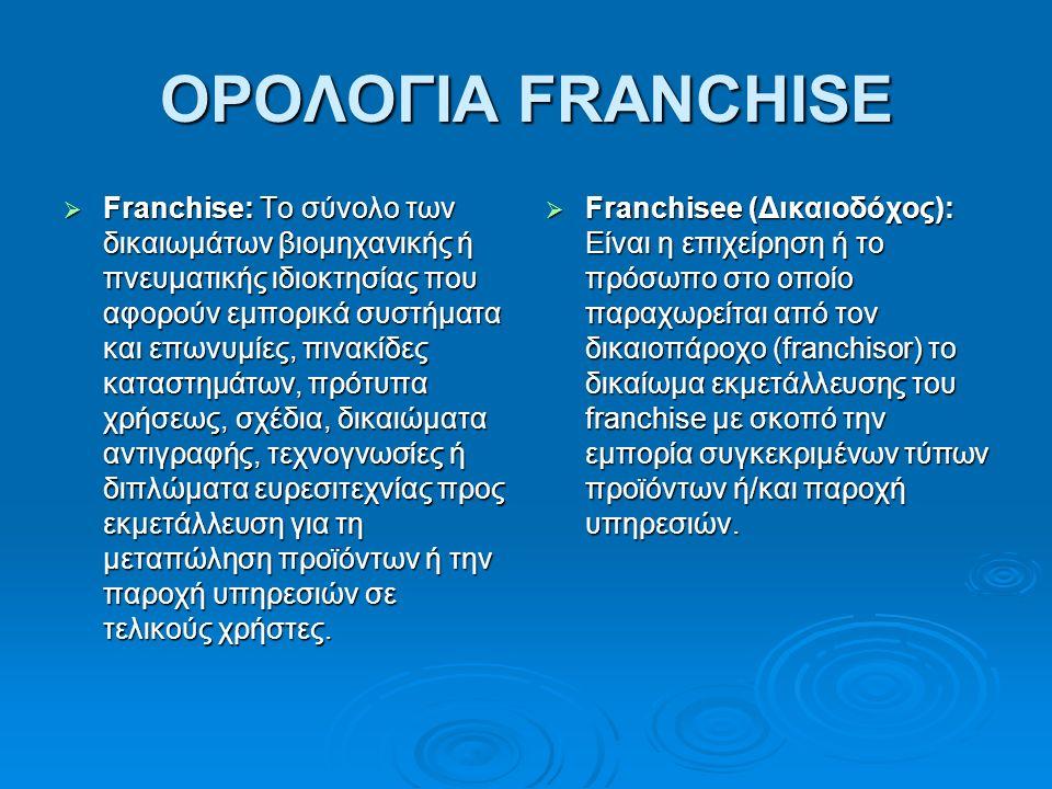 ΟΡΟΛΟΓΙΑ FRANCHISE  Franchise: Το σύνολο των δικαιωμάτων βιομηχανικής ή πνευματικής ιδιοκτησίας που αφορούν εμπορικά συστήματα και επωνυμίες, πινακίδες καταστημάτων, πρότυπα χρήσεως, σχέδια, δικαιώματα αντιγραφής, τεχνογνωσίες ή διπλώματα ευρεσιτεχνίας προς εκμετάλλευση για τη μεταπώληση προϊόντων ή την παροχή υπηρεσιών σε τελικούς χρήστες.