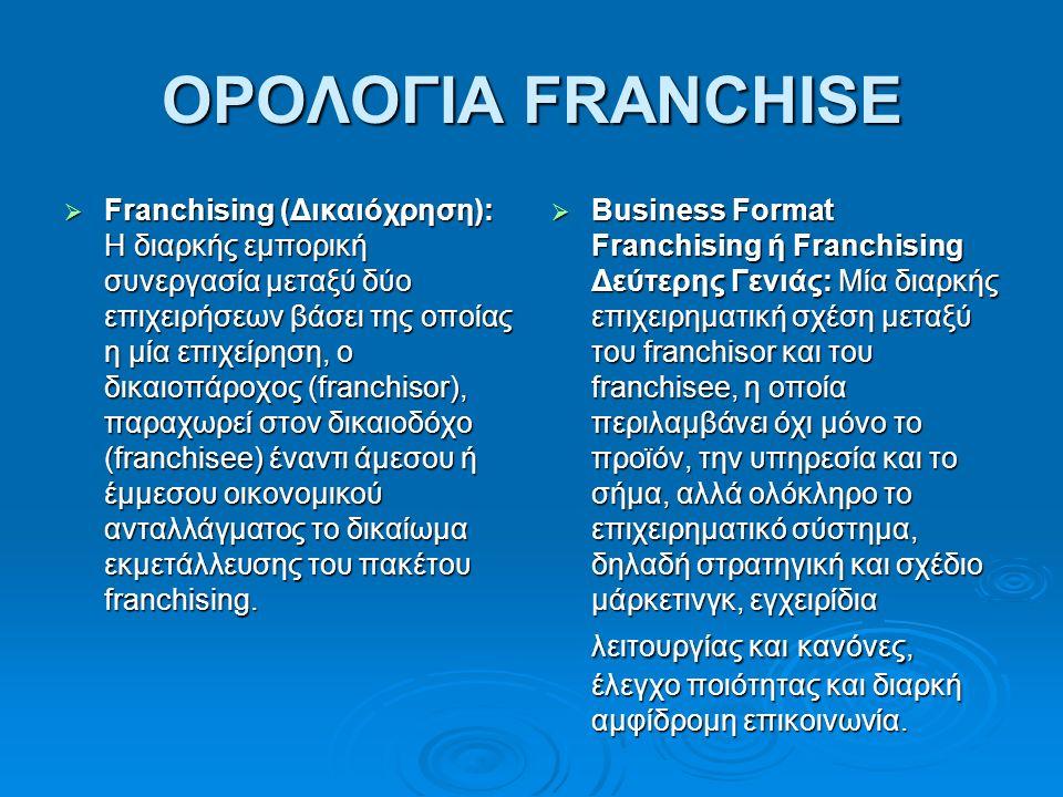 ΟΡΟΛΟΓΙΑ FRANCHISE  Franchising (Δικαιόχρηση): Η διαρκής εμπορική συνεργασία μεταξύ δύο επιχειρήσεων βάσει της οποίας η μία επιχείρηση, ο δικαιοπάροχος (franchisor), παραχωρεί στον δικαιοδόχο (franchisee) έναντι άμεσου ή έμμεσου οικονομικού ανταλλάγματος το δικαίωμα εκμετάλλευσης του πακέτου franchising.