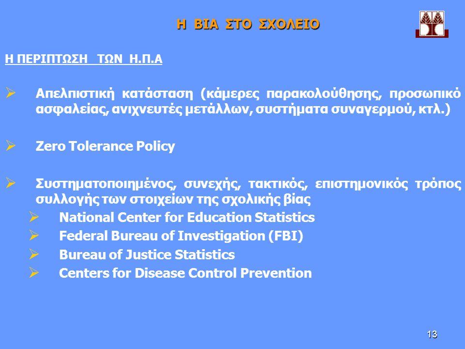 13 Η ΒΙΑ ΣΤΟ ΣΧΟΛΕΙΟ Η ΠΕΡΙΠΤΩΣΗ ΤΩΝ Η.Π.Α  Απελπιστική κατάσταση (κάμερες παρακολούθησης, προσωπικό ασφαλείας, ανιχνευτές μετάλλων, συστήματα συναγερμού, κτλ.)  Zero Tolerance Policy  Συστηματοποιημένος, συνεχής, τακτικός, επιστημονικός τρόπος συλλογής των στοιχείων της σχολικής βίας  Νational Center for Education Statistics  Federal Bureau of Investigation (FBI)  Bureau of Justice Statistics  Centers for Disease Control Prevention