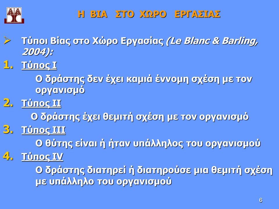 6 Η ΒΙΑ ΣΤΟ ΧΩΡΟ ΕΡΓΑΣΙΑΣ  Τύποι Βίας στο Χώρο Εργασίας (Le Blanc & Barling, 2004): 1.