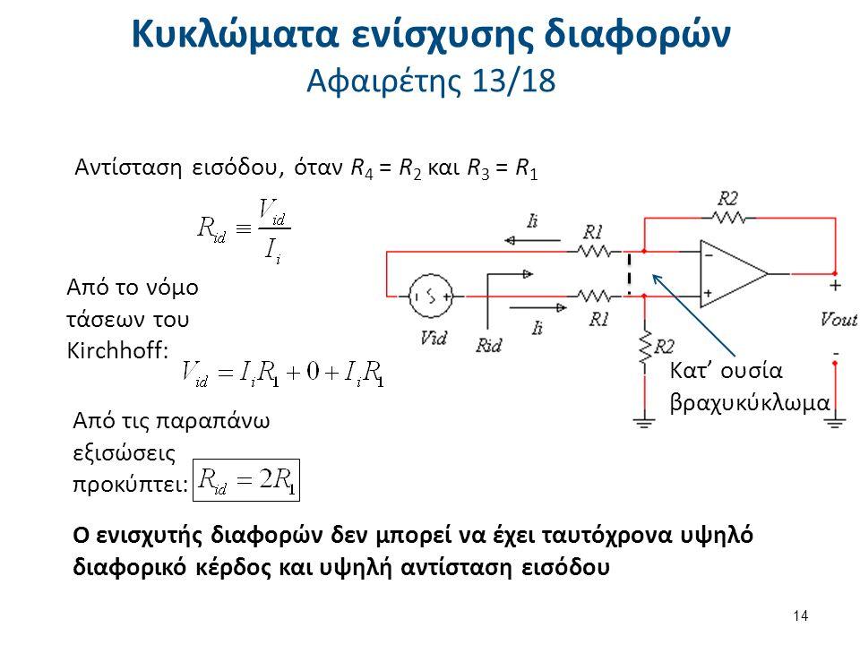 Κυκλώματα ενίσχυσης διαφορών Αφαιρέτης 13/18 Αντίσταση εισόδου, όταν R 4 = R 2 και R 3 = R 1 Κατ' ουσία βραχυκύκλωμα Από το νόμο τάσεων του Kirchhoff: Από τις παραπάνω εξισώσεις προκύπτει: Ο ενισχυτής διαφορών δεν μπορεί να έχει ταυτόχρονα υψηλό διαφορικό κέρδος και υψηλή αντίσταση εισόδου 14