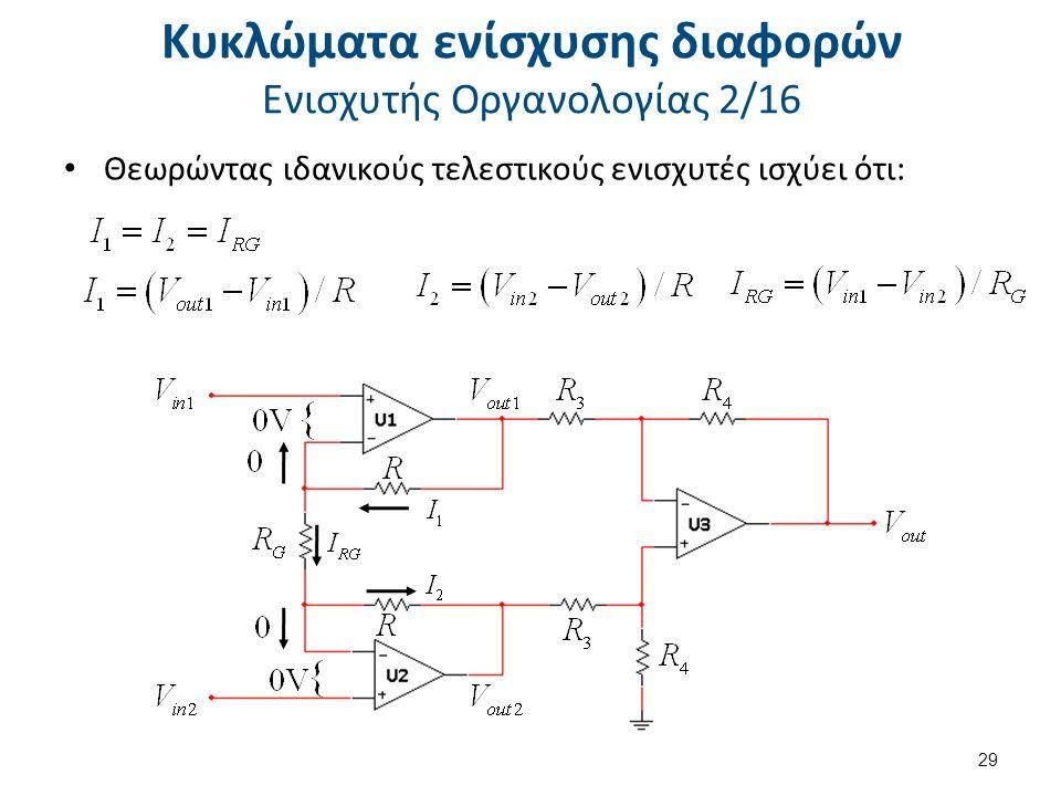 Κυκλώματα ενίσχυσης διαφορών Ενισχυτής Οργανολογίας 2/16 Θεωρώντας ιδανικούς τελεστικούς ενισχυτές ισχύει ότι: 29