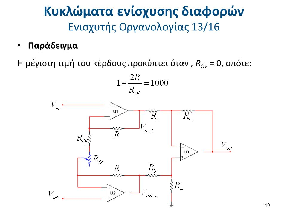 Κυκλώματα ενίσχυσης διαφορών Ενισχυτής Οργανολογίας 13/16 Παράδειγμα Η μέγιστη τιμή του κέρδους προκύπτει όταν, R Gv = 0, οπότε: 40