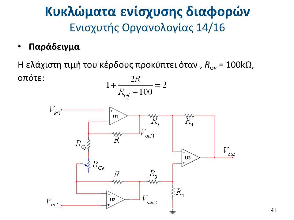 Κυκλώματα ενίσχυσης διαφορών Ενισχυτής Οργανολογίας 14/16 Παράδειγμα Η ελάχιστη τιμή του κέρδους προκύπτει όταν, R Gv = 100kΩ, οπότε: 41