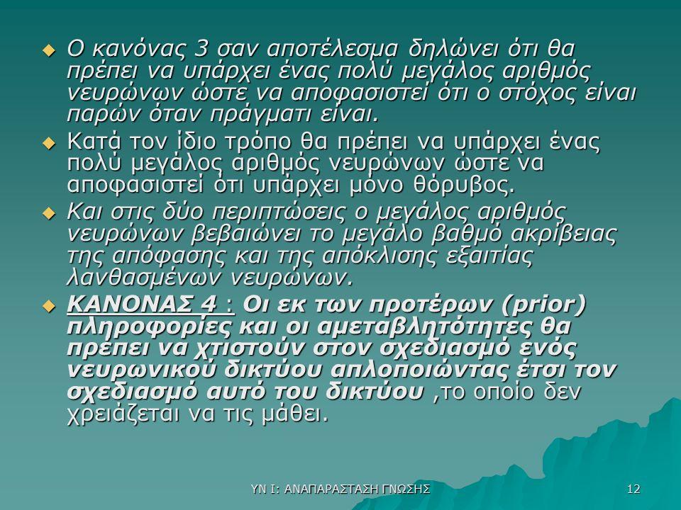 ΥΝ Ι: ΑΝΑΠΑΡΑΣΤΑΣΗ ΓΝΩΣΗΣ 12  Ο κανόνας 3 σαν αποτέλεσμα δηλώνει ότι θα πρέπει να υπάρχει ένας πολύ μεγάλος αριθμός νευρώνων ώστε να αποφασιστεί ότι
