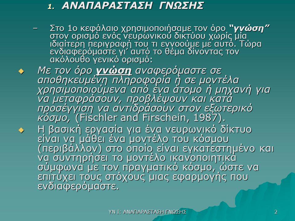 ΥΝ Ι: ΑΝΑΠΑΡΑΣΤΑΣΗ ΓΝΩΣΗΣ 3  Η γνώση του κόσμου αποτελείται από δύο είδη πληροφορίας:  1.