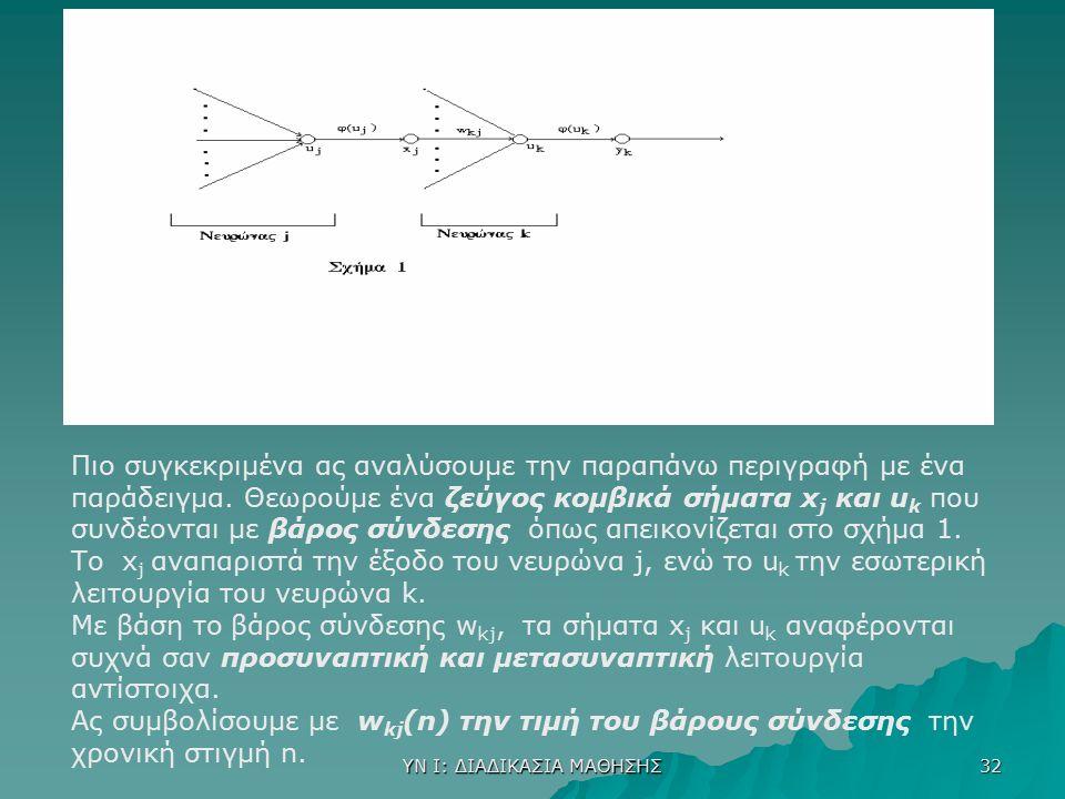 ΥΝ Ι: ΔΙΑΔΙΚΑΣΙΑ ΜΑΘΗΣΗΣ 32 Πιο συγκεκριμένα ας αναλύσουμε την παραπάνω περιγραφή με ένα παράδειγμα. Θεωρούμε ένα ζεύγος κομβικά σήματα x j και u k πο