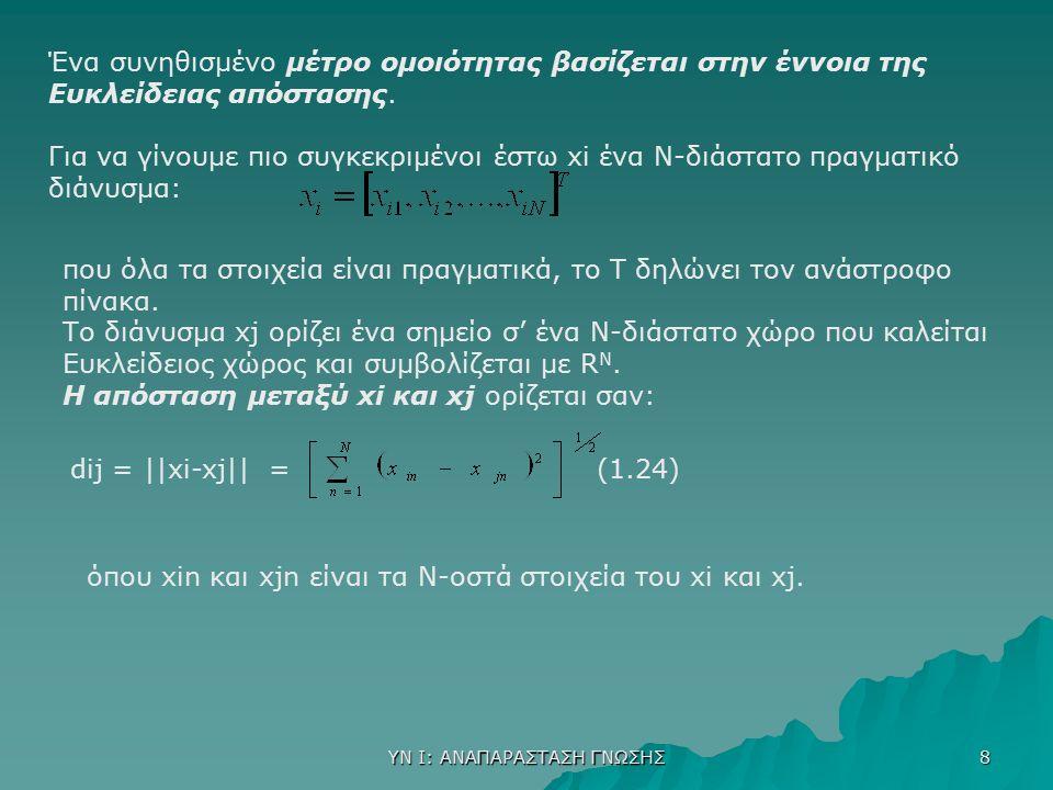 ΥΝ Ι: ΑΝΑΠΑΡΑΣΤΑΣΗ ΓΝΩΣΗΣ 8 Ένα συνηθισμένο μέτρο ομοιότητας βασίζεται στην έννοια της Ευκλείδειας απόστασης. Για να γίνουμε πιο συγκεκριμένοι έστω xi