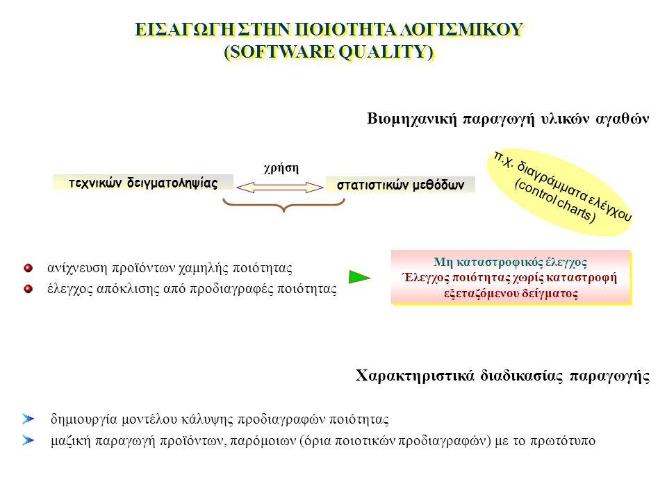 Βιομηχανική παραγωγή υλικών αγαθών ανίχνευση προϊόντων χαμηλής ποιότητας έλεγχος απόκλισης από προδιαγραφές ποιότητας Χαρακτηριστικά διαδικασίας παραγωγής δημιουργία μοντέλου κάλυψης προδιαγραφών ποιότητας μαζική παραγωγή προϊόντων, παρόμοιων (όρια ποιοτικών προδιαγραφών) με το πρωτότυπο ΕΙΣΑΓΩΓΗ ΣΤΗΝ ΠΟΙΟΤΗΤΑ ΛΟΓΙΣΜΙΚΟΥ (SOFTWARE QUALITY) τεχνικών δειγματοληψίας στατιστικών μεθόδων χρήση π.χ.