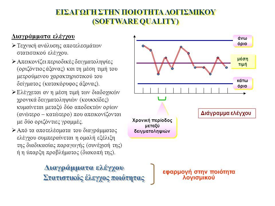 ΕΙΣΑΓΩΓΗ ΣΤΗΝ ΠΟΙΟΤΗΤΑ ΛΟΓΙΣΜΙΚΟΥ (SOFTWARE QUALITY) Ποιότητα λογισμικού Ποιότητα μαζικής παραγωγής υλικών προϊόντων Ίδιες βασικές αρχές Διαφορές προσέγγισης παραγωγή ποσοτήτων ίδιων (φαινομενικά) προϊόντων παραγωγή 1 μόνο φορά, αναπαραγωγή αντιτύπων (ακριβή αντίγραφα πρωτότυπου) εξασφάλιση ποιότητας ενός πρωτοτύπου έλεγχος ποιότητας - απόρριψη προϊόντων ασύμφωνων με τις προδιαγραφές Μεταφορά ατέλειας πρωτοτύπου στα αντίγραφα.
