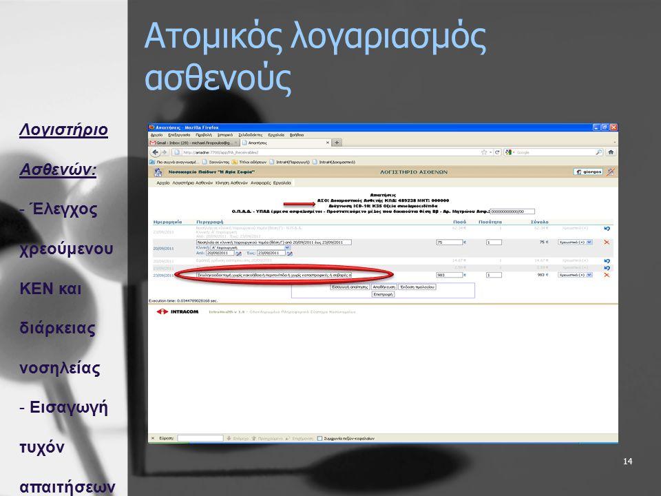 Ατομικός λογαριασμός ασθενούς 14 Λογιστήριο Ασθενών: - Έλεγχος χρεούμενου ΚΕΝ και διάρκειας νοσηλείας - Εισαγωγή τυχόν απαιτήσεων