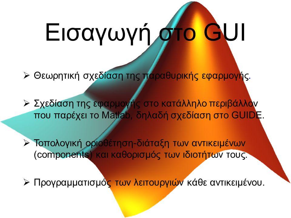 Εισαγωγή στο GUI  Θεωρητική σχεδίαση της παραθυρικής εφαρμογής.
