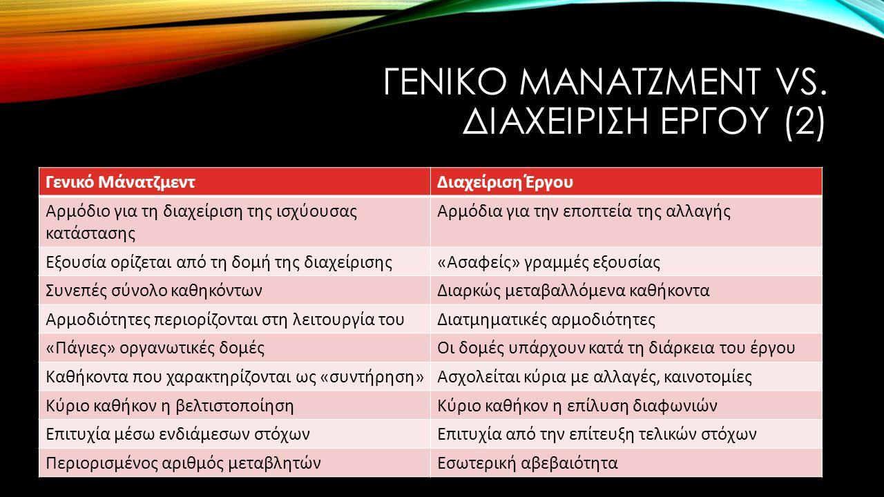 ΓΕΝΙΚΟ ΜΑΝΑΤΖΜΕΝΤ VS.