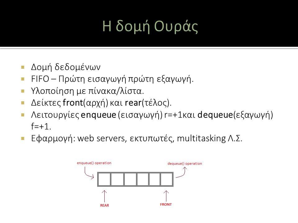 Δομή δεδομένων  FIFO – Πρώτη εισαγωγή πρώτη εξαγωγή.