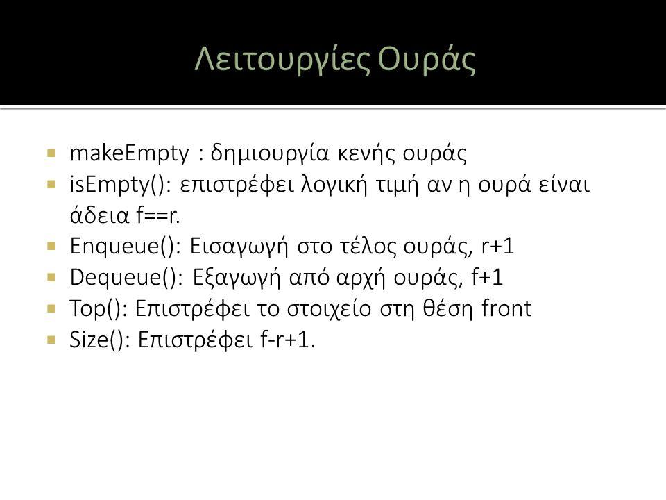  makeEmpty : δημιουργία κενής ουράς  isEmpty(): επιστρέφει λογική τιμή αν η ουρά είναι άδεια f==r.