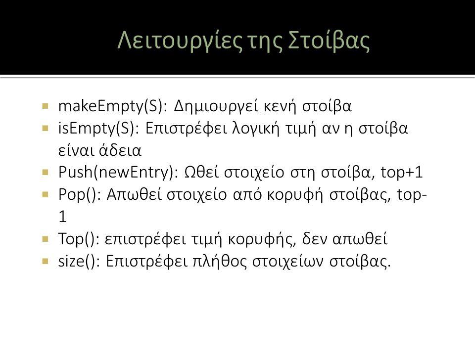  makeEmpty(S): Δημιουργεί κενή στοίβα  isEmpty(S): Επιστρέφει λογική τιμή αν η στοίβα είναι άδεια  Push(newEntry): Ωθεί στοιχείο στη στοίβα, top+1  Pop(): Απωθεί στοιχείο από κορυφή στοίβας, top- 1  Top(): επιστρέφει τιμή κορυφής, δεν απωθεί  size(): Επιστρέφει πλήθος στοιχείων στοίβας.