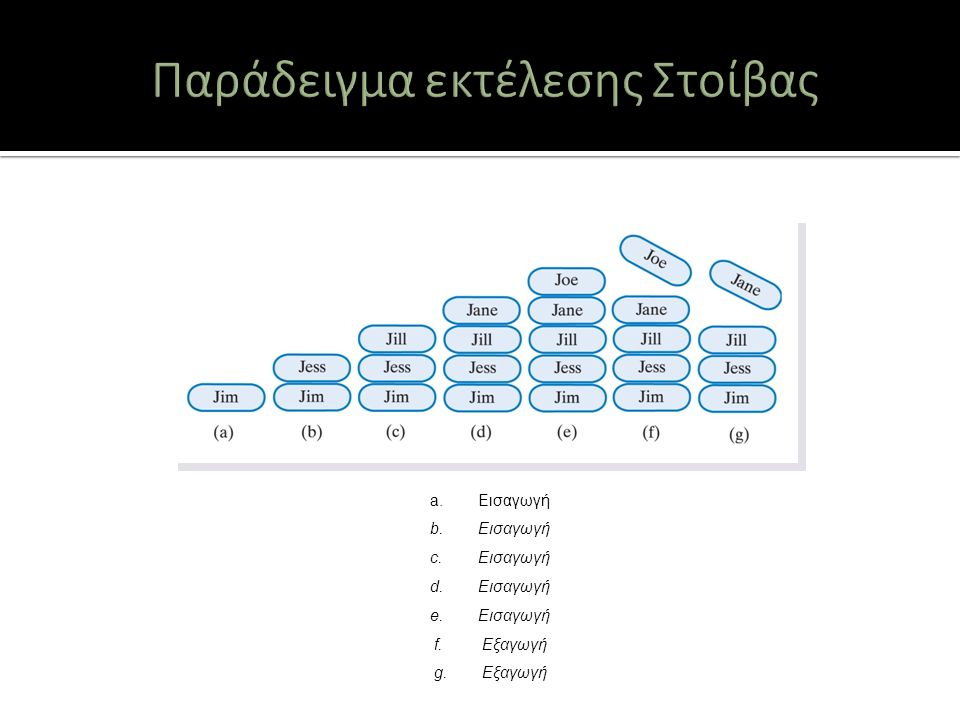a.Εισαγωγή b.Εισαγωγή c.Εισαγωγή d.Εισαγωγή e.Εισαγωγή f.Εξαγωγή g.Εξαγωγή