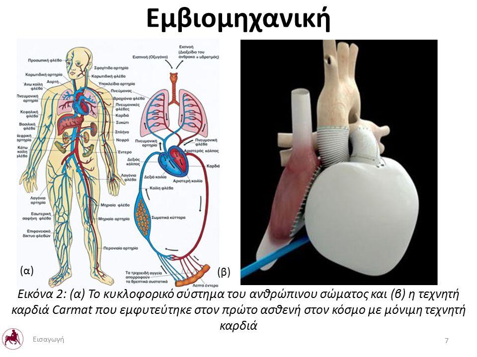 Εμβιομηχανική Εικόνα 2: (α) Το κυκλοφορικό σύστημα του ανθρώπινου σώματος και (β) η τεχνητή καρδιά Carmat που εμφυτεύτηκε στον πρώτο ασθενή στον κόσμο με μόνιμη τεχνητή καρδιά 7 Εισαγωγή (α) (β)