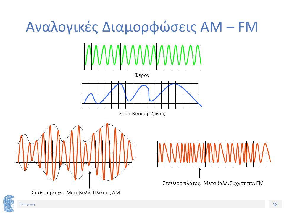 12 Εισαγωγή Αναλογικές Διαμορφώσεις ΑΜ – FM Φέρον Σήμα Βασικής ζώνης Σταθερή Συχν. Μεταβαλλ. Πλάτος, ΑΜ Σταθερό πλάτος. Μεταβαλλ. Συχνότητα, FM