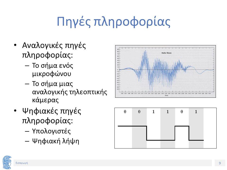 10 Εισαγωγή Αναλογικά σήματα – Ψηφιακά σήματα Το αναλογικό σήμα είναι μια συνεχής κυματομορφή, όπως π.χ.