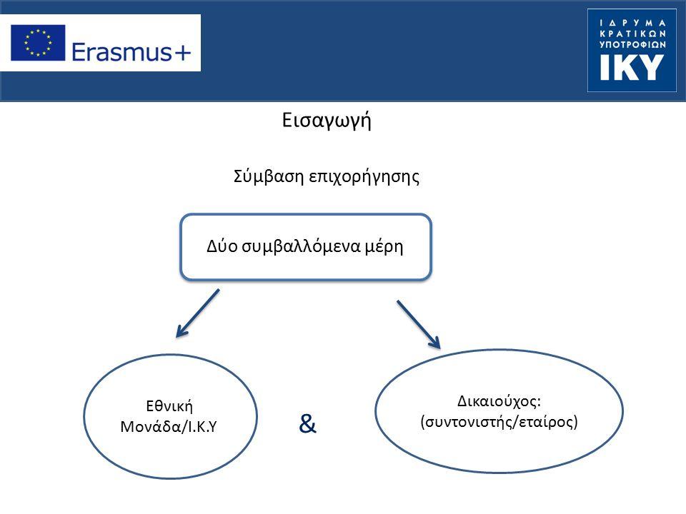 Κύκλος ζωής του σχεδίου Σύμβαση επιχορήγησης Διάρκεια του σχεδίου Ημερομηνία έναρξης: 1/09/2015 Ημερομηνία λήξης: 1.