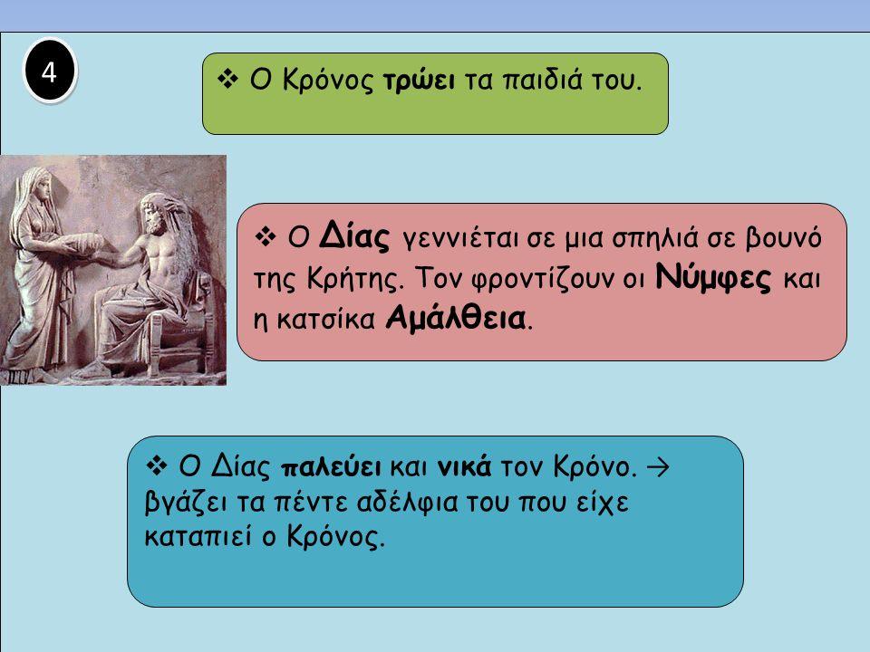 4 4  Ο Κρόνος τρώει τα παιδιά του.  Ο Δίας γεννιέται σε μια σπηλιά σε βουνό της Κρήτης. Τον φροντίζουν οι Νύμφες και η κατσίκα Αμάλθεια.  Ο Ο Δίας
