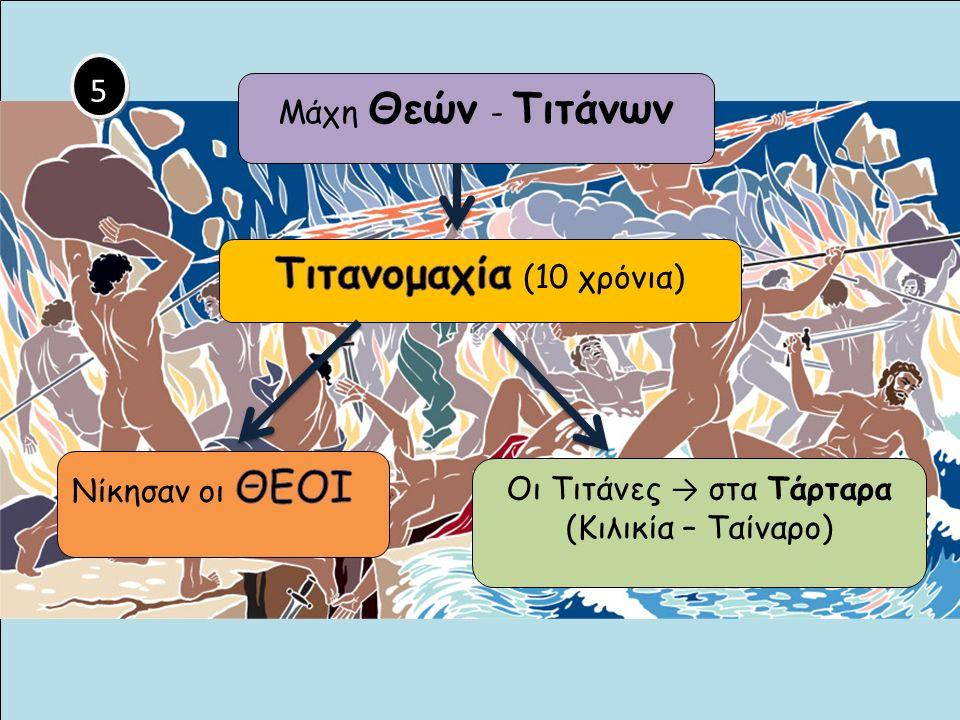 5 5 Μάχη Θεών - Τιτάνων Οι Τιτάνες → στα Τάρταρα (Κιλικία – Ταίναρο)