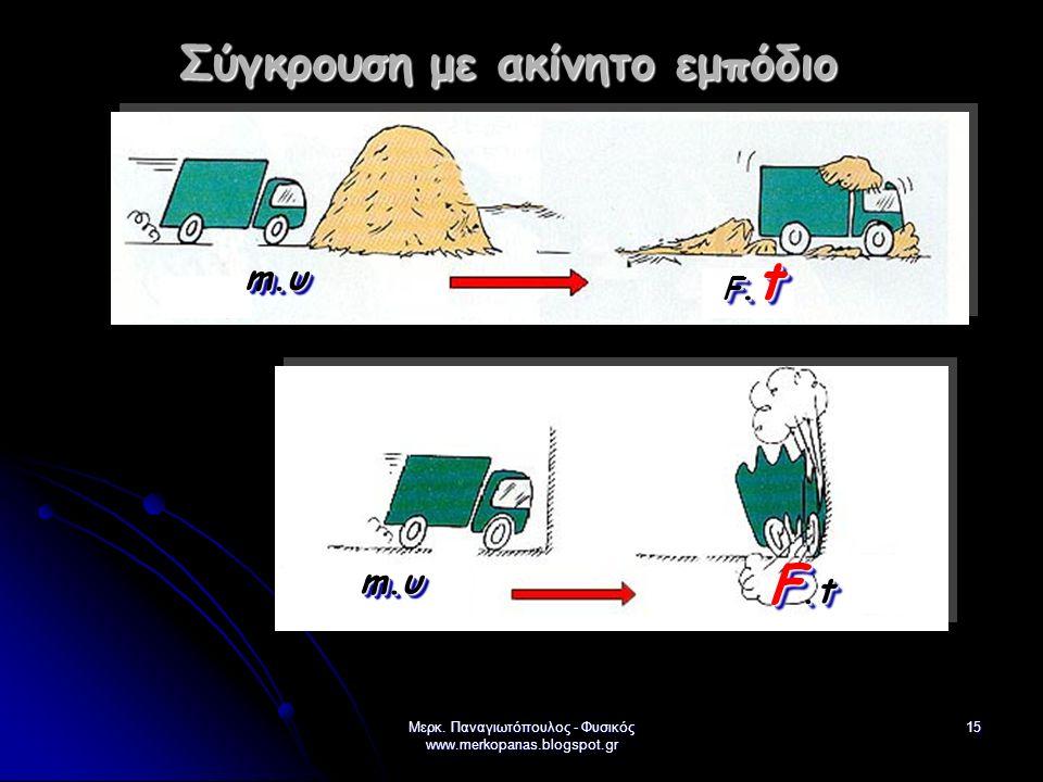 Μερκ. Παναγιωτόπουλος - Φυσικός www.merkopanas.blogspot.gr 15 m.υm.υm.υm.υ m.υm.υm.υm.υ F.tF.tF.tF.t F.tF.tF.tF.t m.υm.υm.υm.υ m.υm.υm.υm.υ F.tF.tF.tF