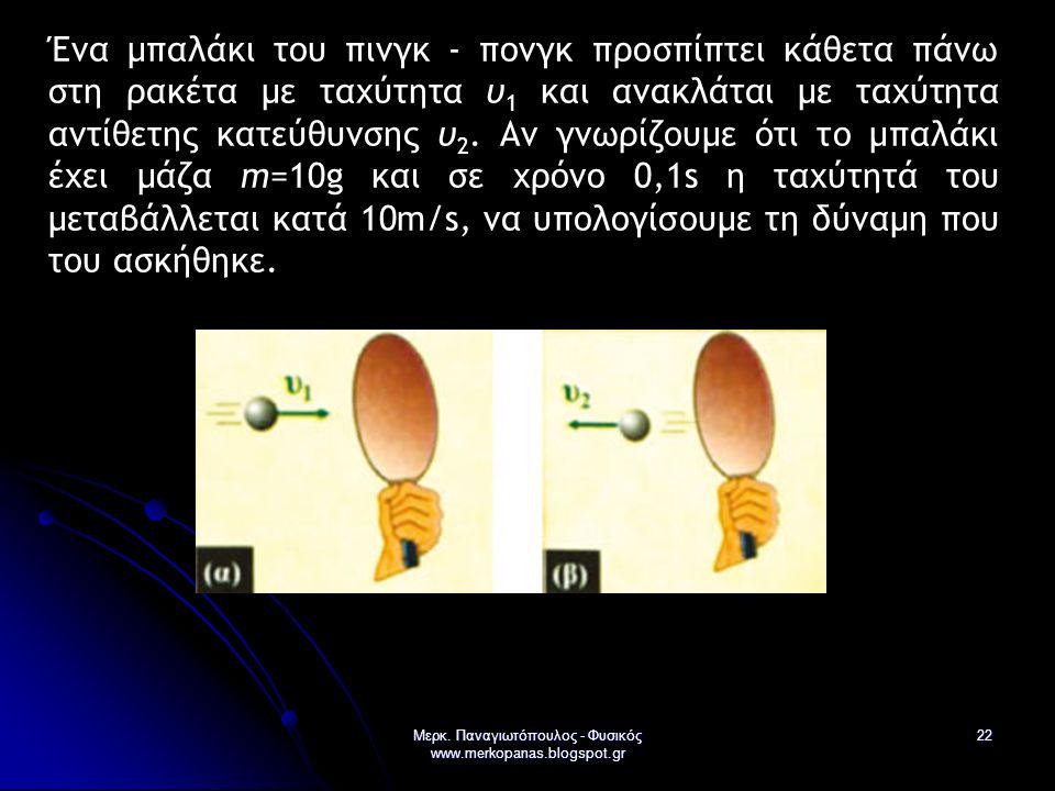 Μερκ. Παναγιωτόπουλος - Φυσικός www.merkopanas.blogspot.gr 22 Ένα μπαλάκι του πινγκ - πονγκ προσπίπτει κάθετα πάνω στη ρακέτα με ταχύτητα υ 1 και ανακ