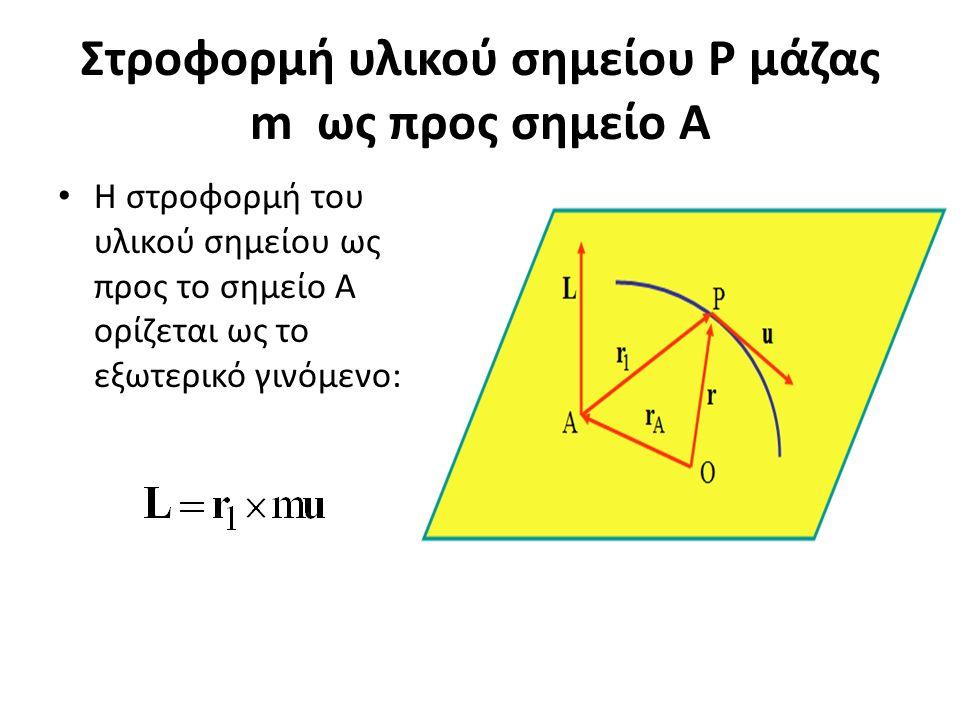 Στροφορμή υλικού σημείου P μάζας m ως προς σημείο A Η στροφορμή του υλικού σημείου ως προς το σημείο A ορίζεται ως το εξωτερικό γινόμενο: