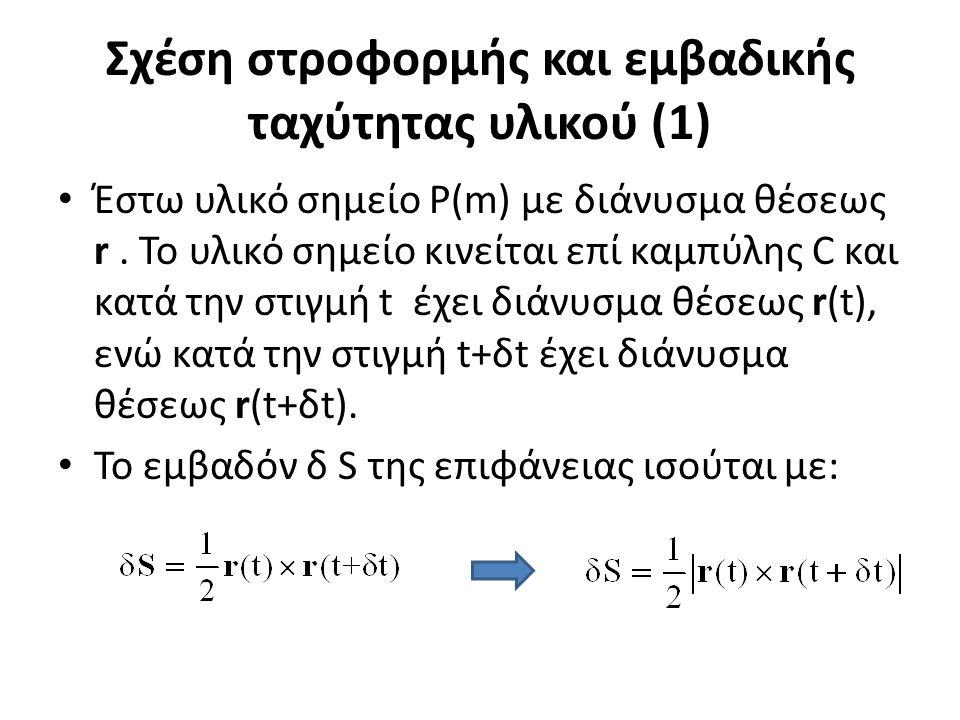 Σχέση στροφορμής και εμβαδικής ταχύτητας υλικού (1) Έστω υλικό σημείο P(m) με διάνυσμα θέσεως r.