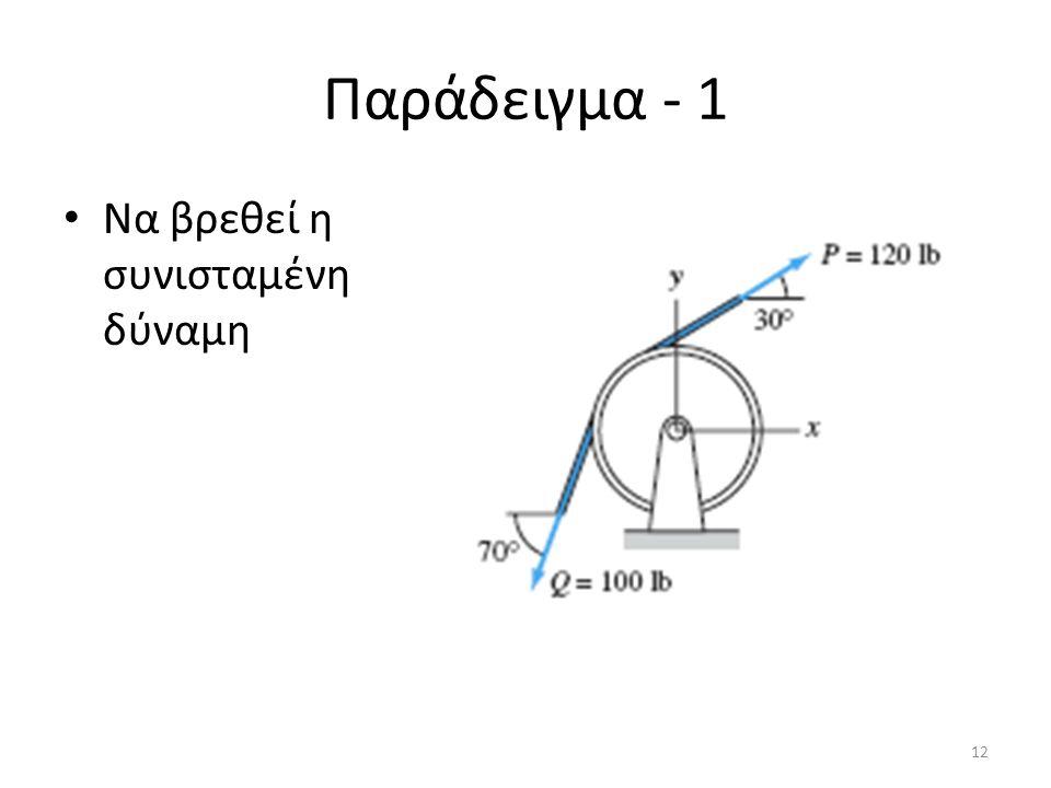 Παράδειγμα - 1 Να βρεθεί η συνισταμένη δύναμη 12