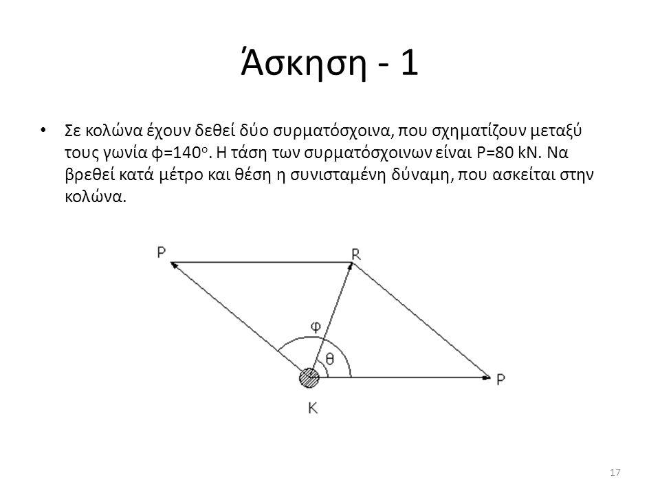 Άσκηση - 1 Σε κολώνα έχουν δεθεί δύο συρματόσχοινα, που σχηματίζουν μεταξύ τους γωνία φ=140 ο. Η τάση των συρματόσχοινων είναι P=80 kN. Να βρεθεί κατά