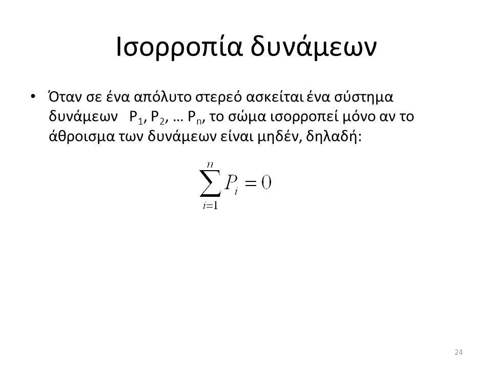 Ισορροπία δυνάμεων Όταν σε ένα απόλυτο στερεό ασκείται ένα σύστημα δυνάμεων P 1, P 2, … P n, το σώμα ισορροπεί μόνο αν το άθροισμα των δυνάμεων είναι